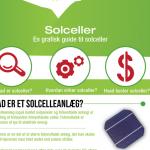 infografik om solceller